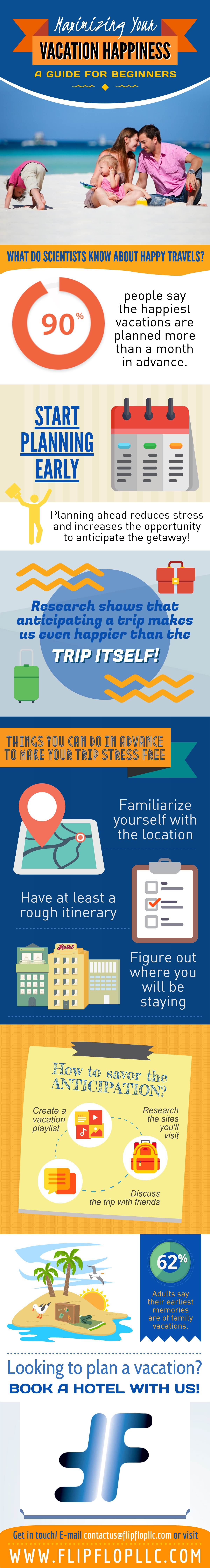 Image showing infographic to buy and sell hotel rooms